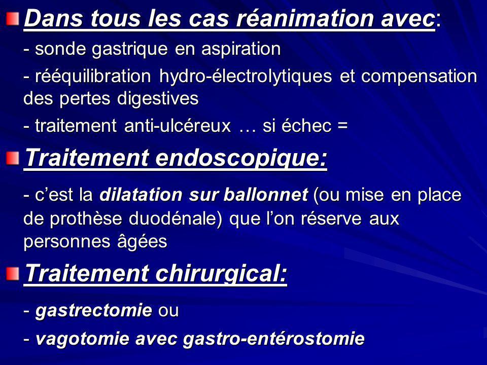 Dans tous les cas réanimation avec: - sonde gastrique en aspiration - rééquilibration hydro-électrolytiques et compensation des pertes digestives - tr