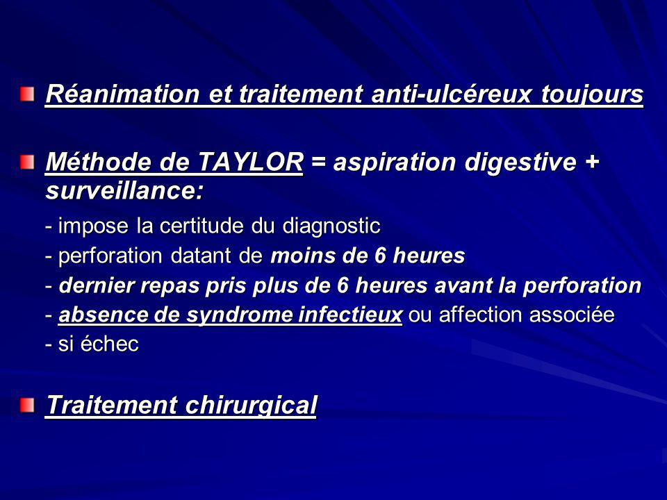 Réanimation et traitement anti-ulcéreux toujours Méthode de TAYLOR = aspiration digestive + surveillance: - impose la certitude du diagnostic - perfor