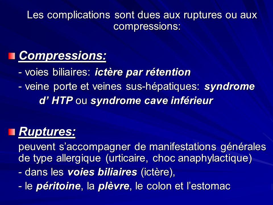 Les complications sont dues aux ruptures ou aux compressions: Compressions: - voies biliaires: ictère par rétention - veine porte et veines sus-hépati