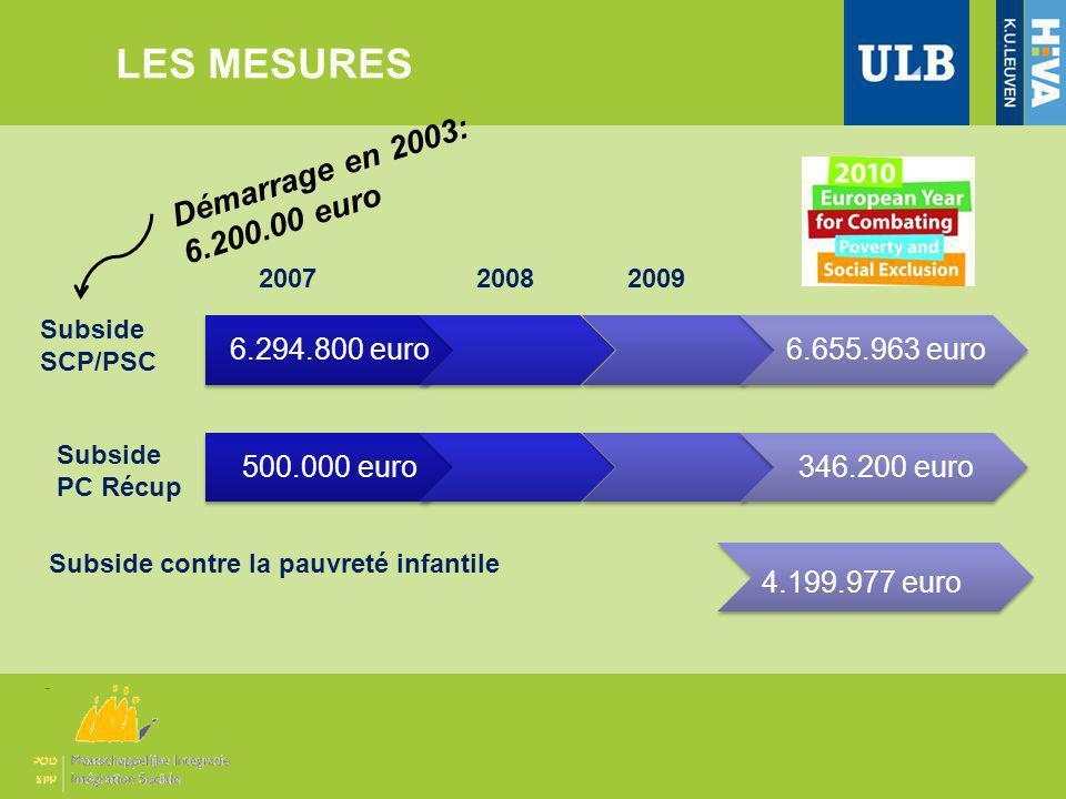 LES MESURES 6.294.800 euro6.655.963 euro Subside SCP/PSC 20082009 Subside PC Récup Subside contre la pauvreté infantile 2007 500.000 euro346.200 euro