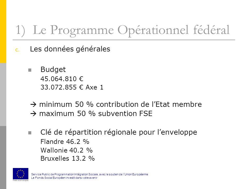 1) Le Programme Opérationnel fédéral d.