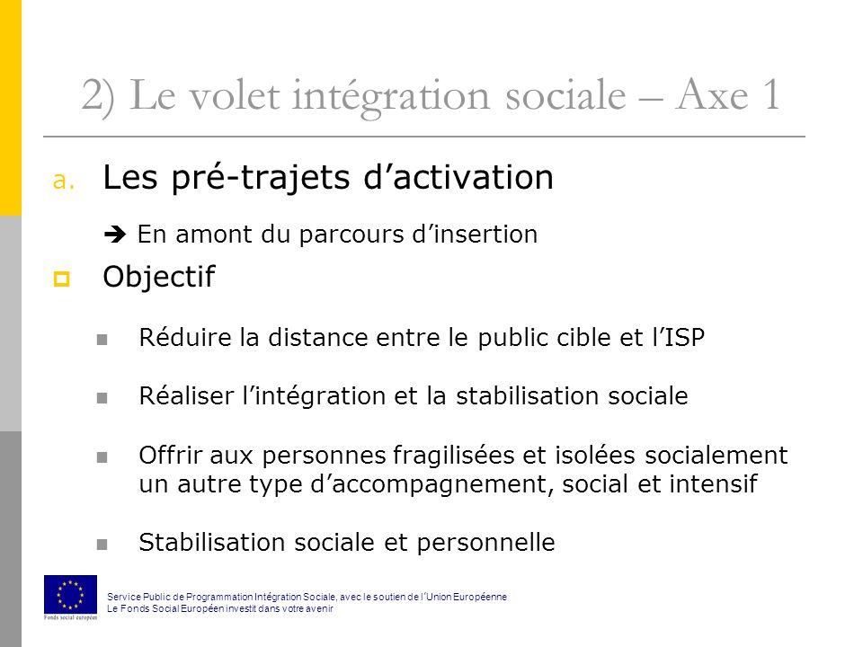 2) Le volet intégration sociale – Axe 1 Recommandation 1 heure dactivité par mois Travail administratif Ne peut être excessif.