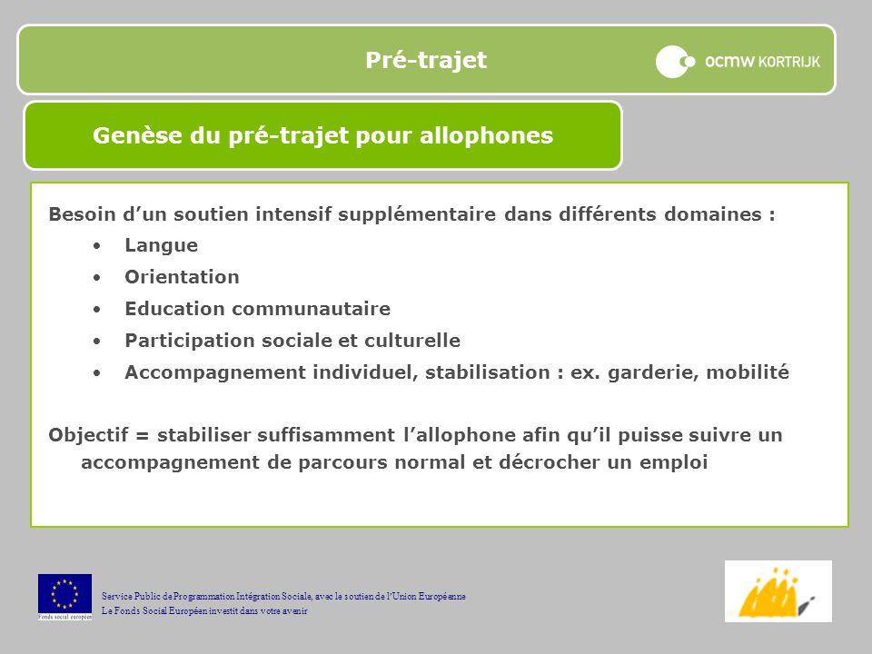 Pré-trajet Besoin dun soutien intensif supplémentaire dans différents domaines : Langue Orientation Education communautaire Participation sociale et culturelle Accompagnement individuel, stabilisation : ex.
