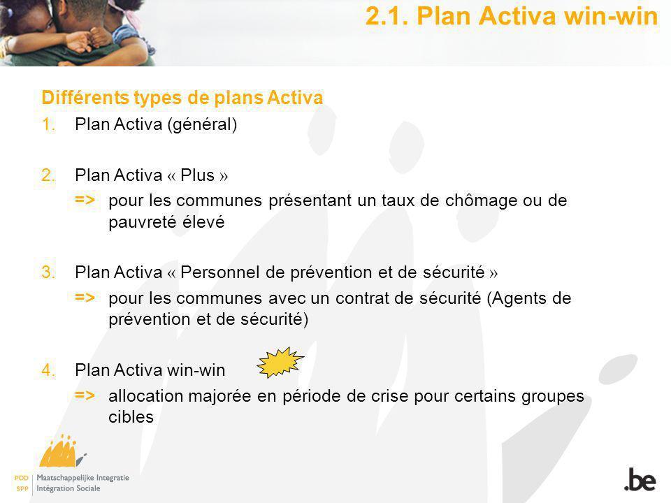 2.1. Plan Activa win-win Différents types de plans Activa 1.Plan Activa (général) 2.Plan Activa « Plus » =>pour les communes présentant un taux de chô