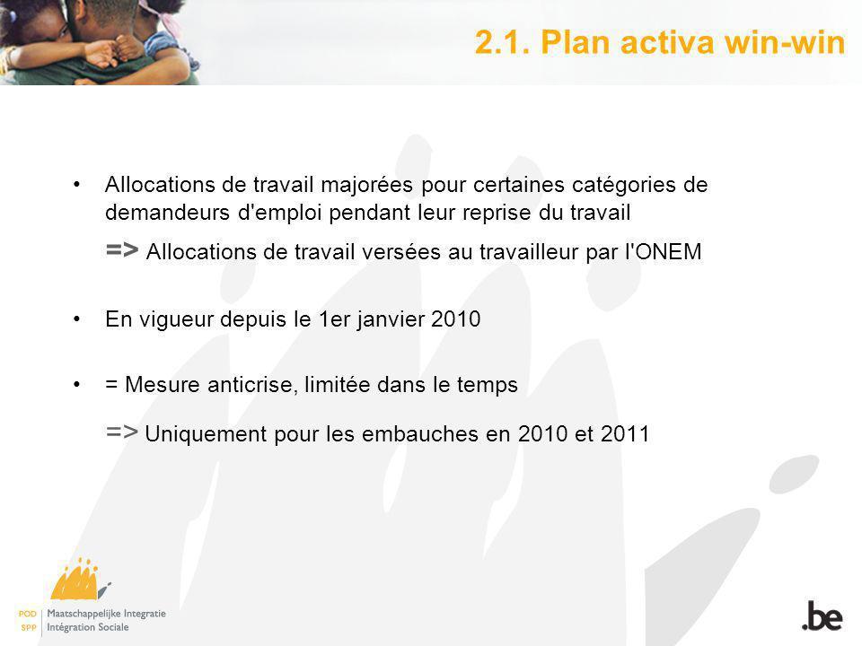 2.1. Plan activa win-win Allocations de travail majorées pour certaines catégories de demandeurs d'emploi pendant leur reprise du travail => Allocatio