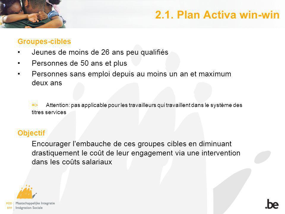2.1. Plan Activa win-win Groupes-cibles Jeunes de moins de 26 ans peu qualifiés Personnes de 50 ans et plus Personnes sans emploi depuis au moins un a