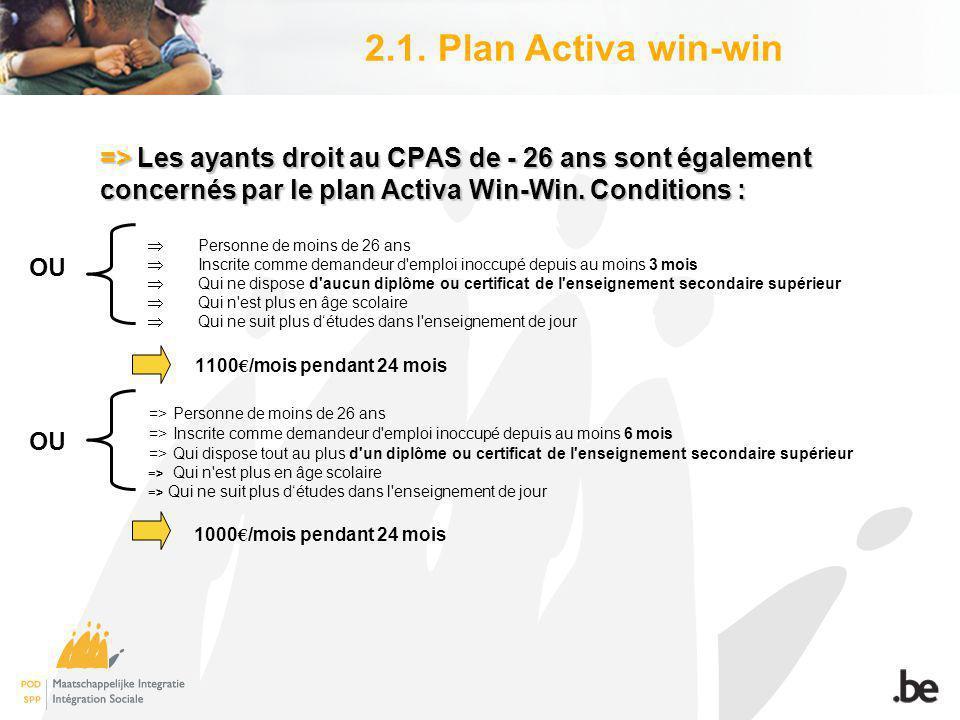 =>Les ayants droit au CPAS de - 26 ans sont également => Les ayants droit au CPAS de - 26 ans sont également concernés par le plan Activa Win-Win.