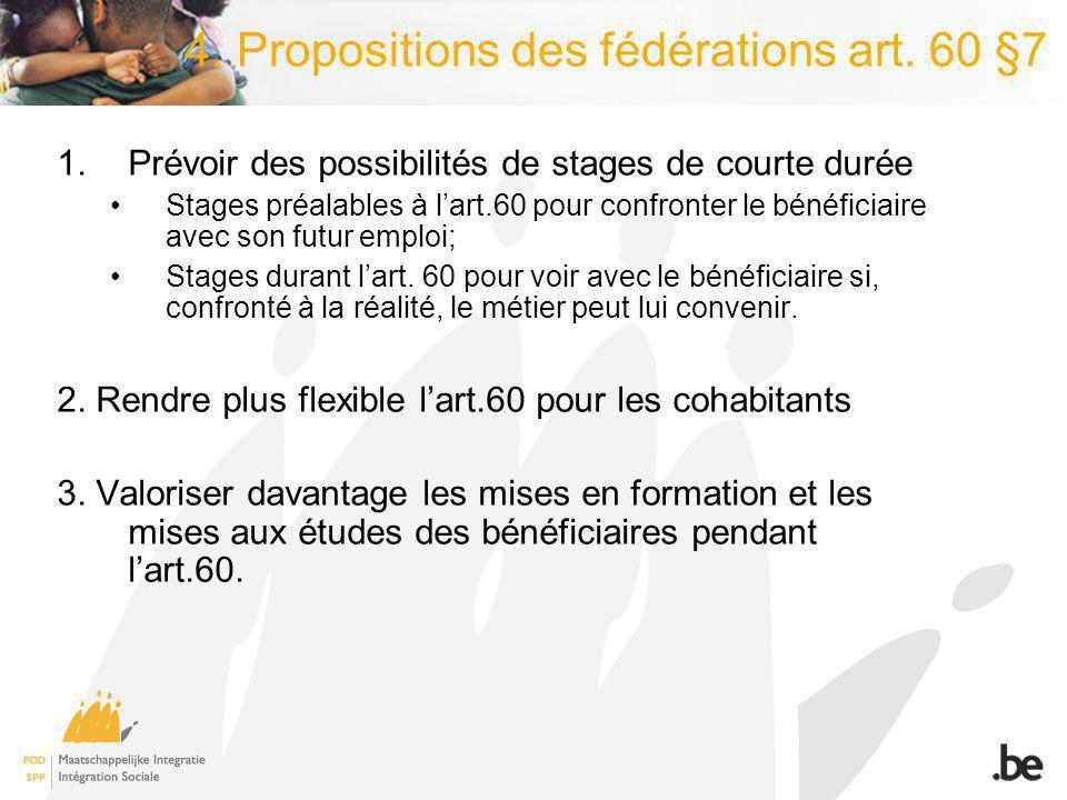 4. Propositions des fédérations art.