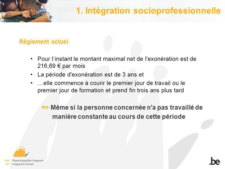 1. Intégration socioprofessionnelle Règlement actuel Pour linstant le montant maximal net de l'exonération est de 216,69 par mois La période d'exonéra