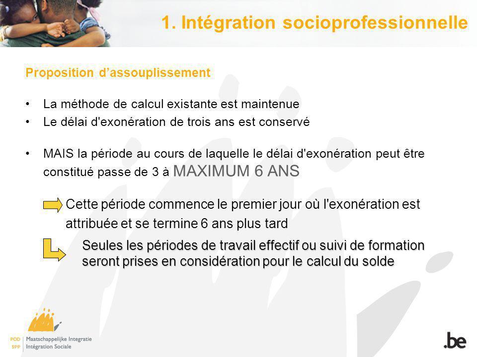 1. Intégration socioprofessionnelle Proposition dassouplissement La méthode de calcul existante est maintenue Le délai d'exonération de trois ans est