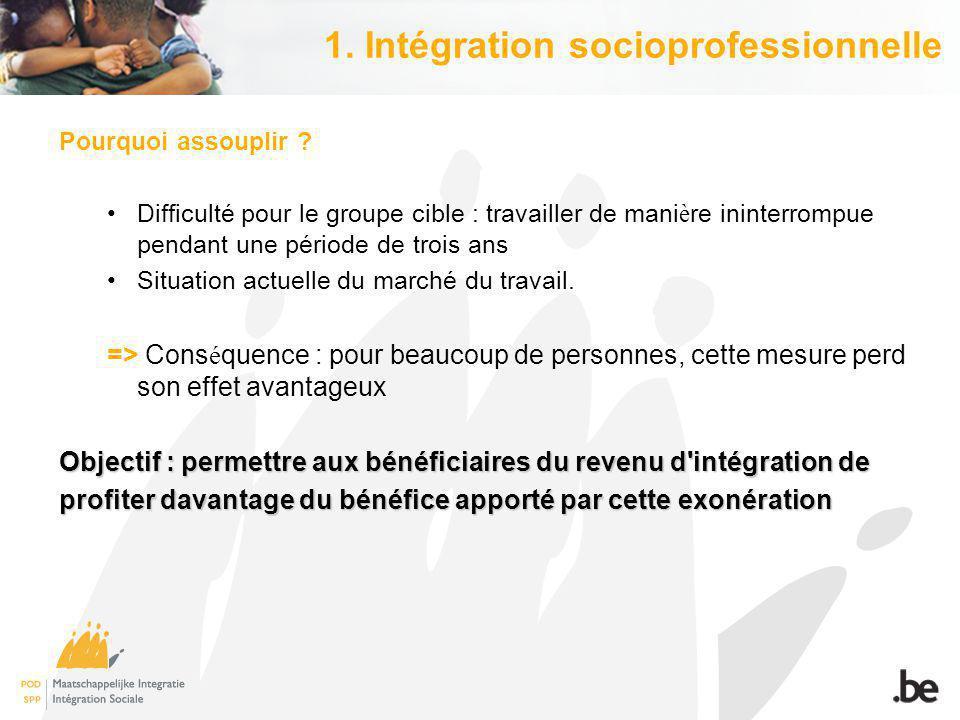 1. Intégration socioprofessionnelle Pourquoi assouplir .