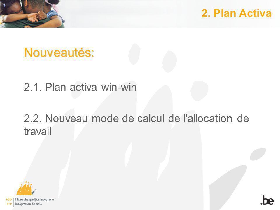 2. Plan ActivaNouveautés: 2.1. Plan activa win-win 2.2.