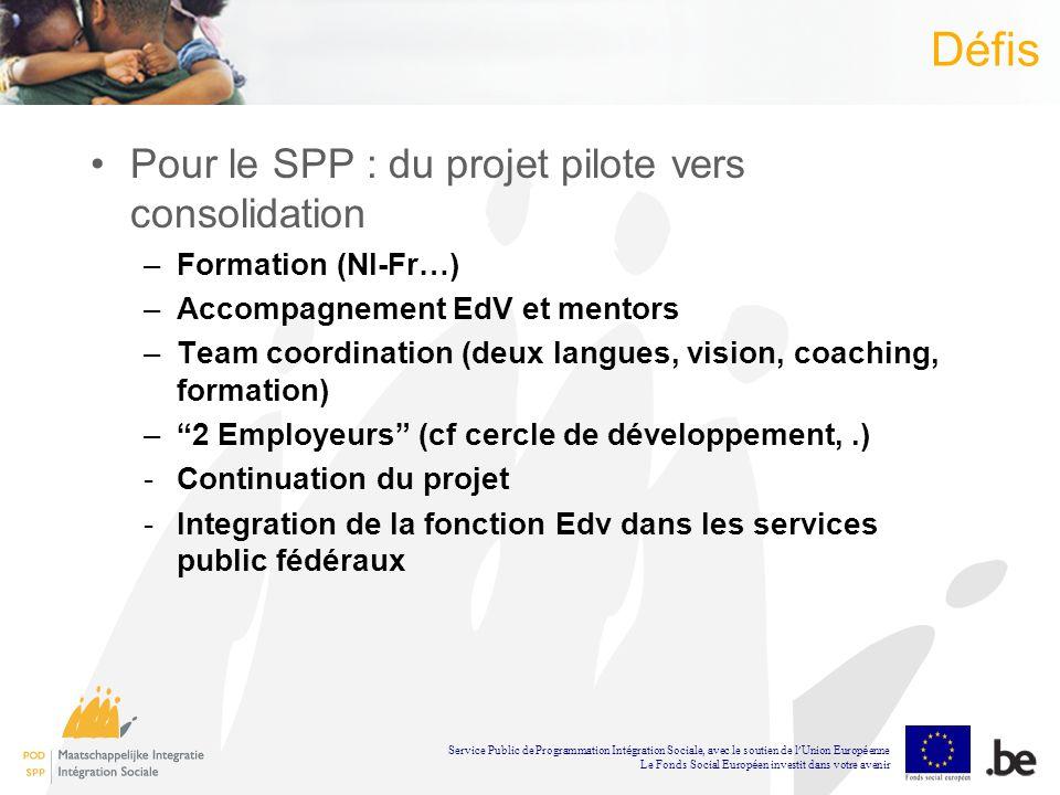 Défis Pour le SPP : du projet pilote vers consolidation –Formation (Nl-Fr…) –Accompagnement EdV et mentors –Team coordination (deux langues, vision, coaching, formation) –2 Employeurs (cf cercle de développement,.) -Continuation du projet -Integration de la fonction Edv dans les services public fédéraux Service Public de Programmation Int é gration Sociale, avec le soutien de l Union Europ é enne Le Fonds Social Europ é en investit dans votre avenir