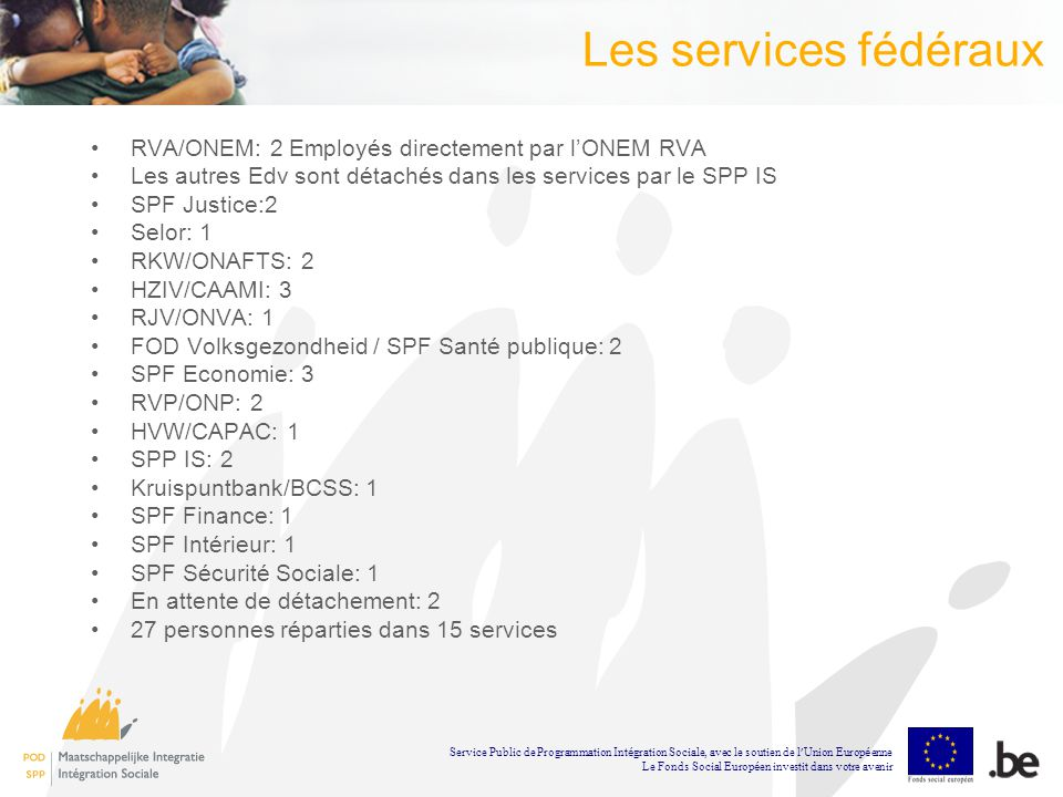 Les services fédéraux RVA/ONEM: 2 Employés directement par lONEM RVA Les autres Edv sont détachés dans les services par le SPP IS SPF Justice:2 Selor: 1 RKW/ONAFTS: 2 HZIV/CAAMI: 3 RJV/ONVA: 1 FOD Volksgezondheid / SPF Santé publique: 2 SPF Economie: 3 RVP/ONP: 2 HVW/CAPAC: 1 SPP IS: 2 Kruispuntbank/BCSS: 1 SPF Finance: 1 SPF Intérieur: 1 SPF Sécurité Sociale: 1 En attente de détachement: 2 27 personnes réparties dans 15 services Service Public de Programmation Int é gration Sociale, avec le soutien de l Union Europ é enne Le Fonds Social Europ é en investit dans votre avenir