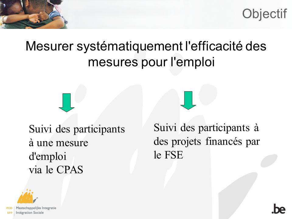 Objectif Mesurer systématiquement l efficacité des mesures pour l emploi Suivi des participants à une mesure d emploi via le CPAS Suivi des participants à des projets financés par le FSE