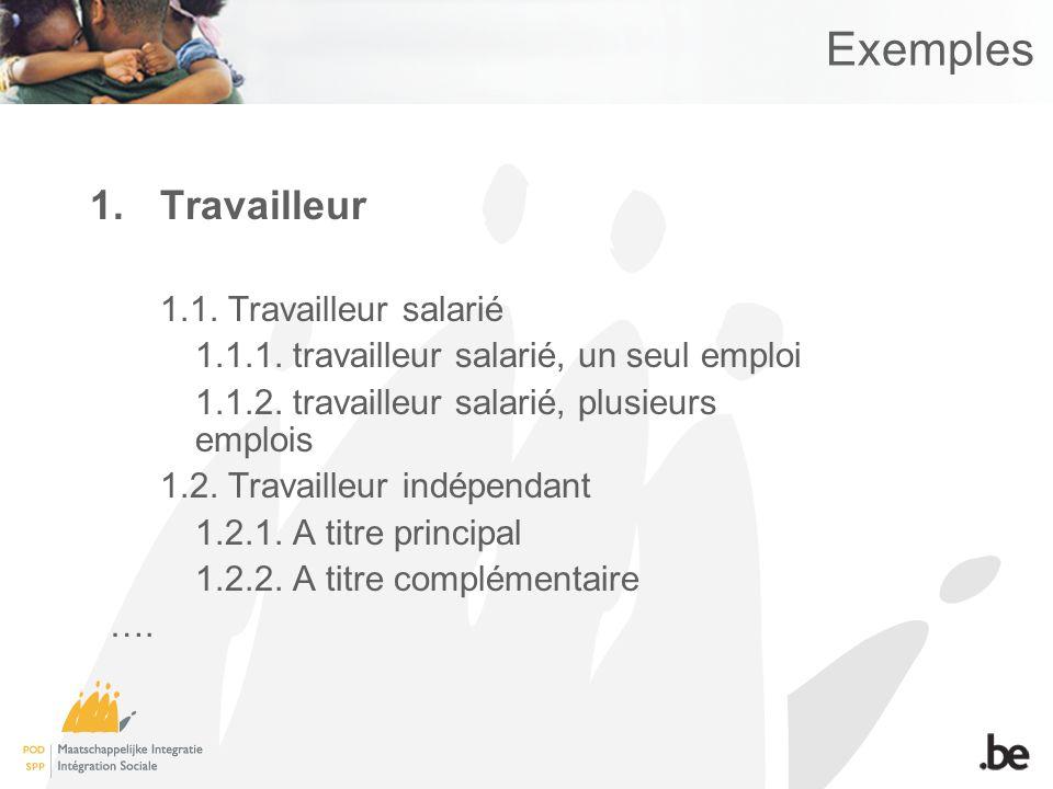 Exemples 1.Travailleur 1.1. Travailleur salarié 1.1.1.