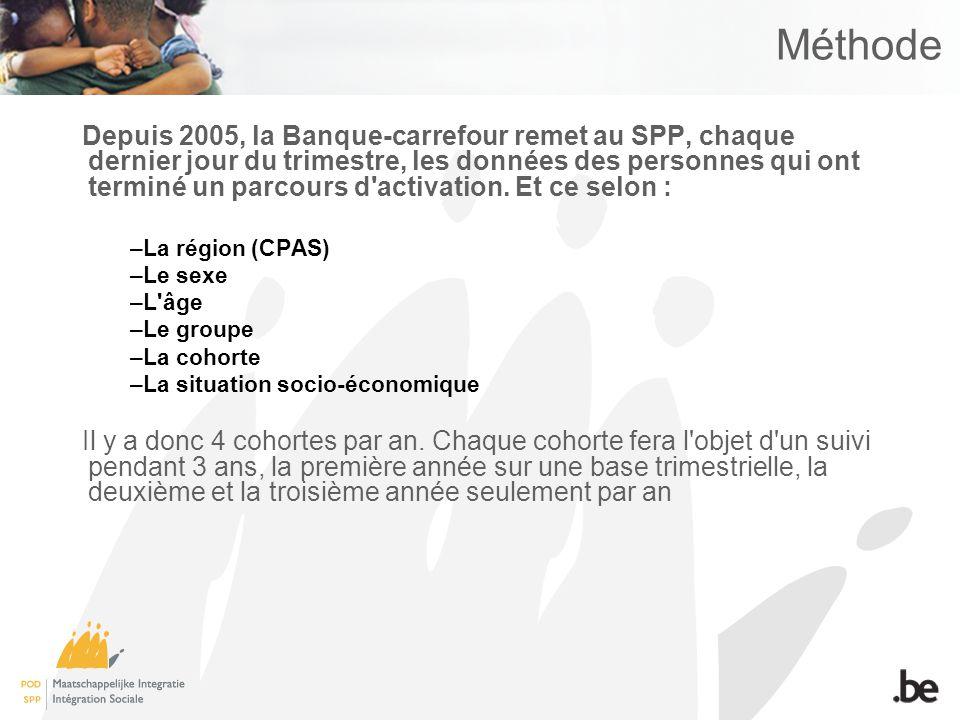 Méthode Depuis 2005, la Banque-carrefour remet au SPP, chaque dernier jour du trimestre, les données des personnes qui ont terminé un parcours d activation.