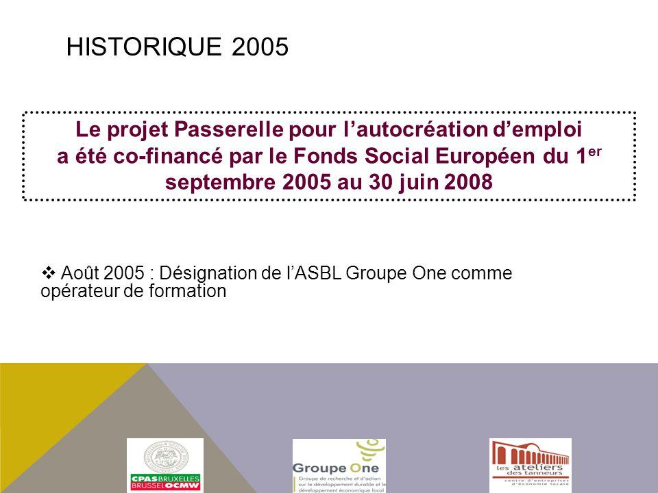 Août 2005 : Désignation de lASBL Groupe One comme opérateur de formation Le projet Passerelle pour lautocréation demploi a été co-financé par le Fonds Social Européen du 1 er septembre 2005 au 30 juin 2008 HISTORIQUE 2005