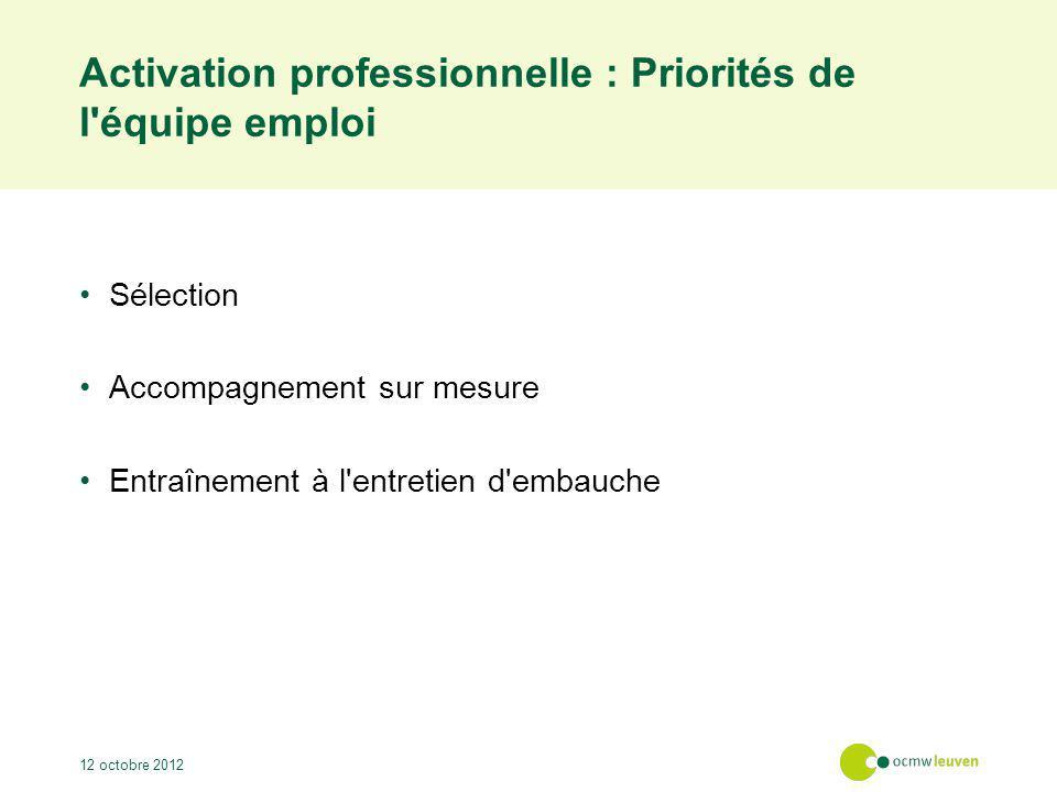 Activation professionnelle : Priorités de l'équipe emploi Sélection Accompagnement sur mesure Entraînement à l'entretien d'embauche 12 octobre 2012