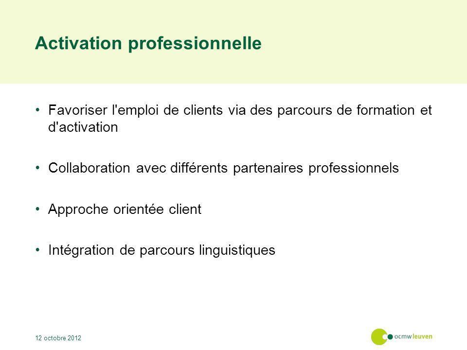 Activation professionnelle Favoriser l'emploi de clients via des parcours de formation et d'activation Collaboration avec différents partenaires profe