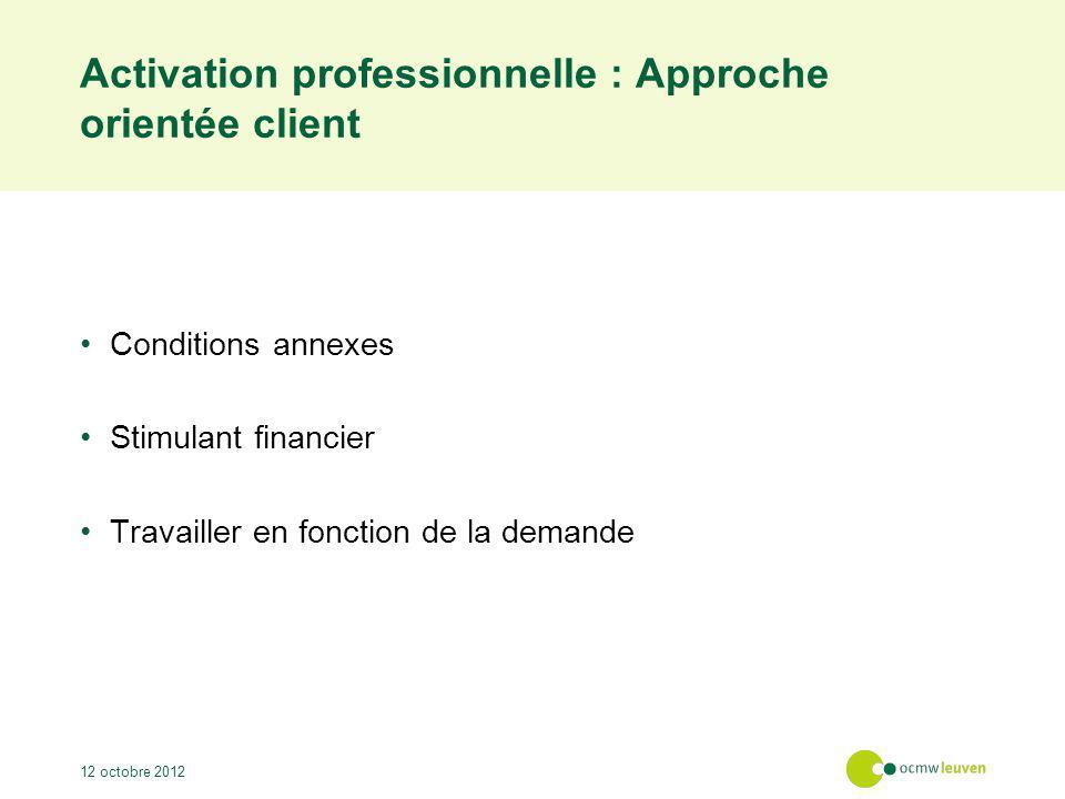 Activation professionnelle : Approche orientée client Conditions annexes Stimulant financier Travailler en fonction de la demande 12 octobre 2012