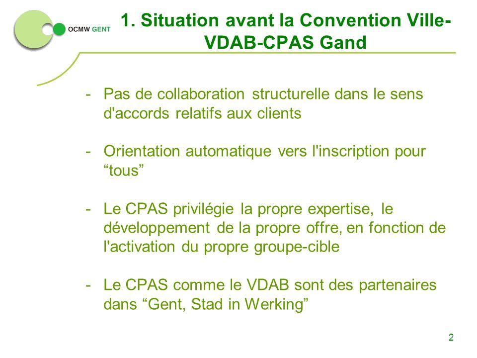 2 1. Situation avant la Convention Ville- VDAB-CPAS Gand -Pas de collaboration structurelle dans le sens d'accords relatifs aux clients -Orientation a
