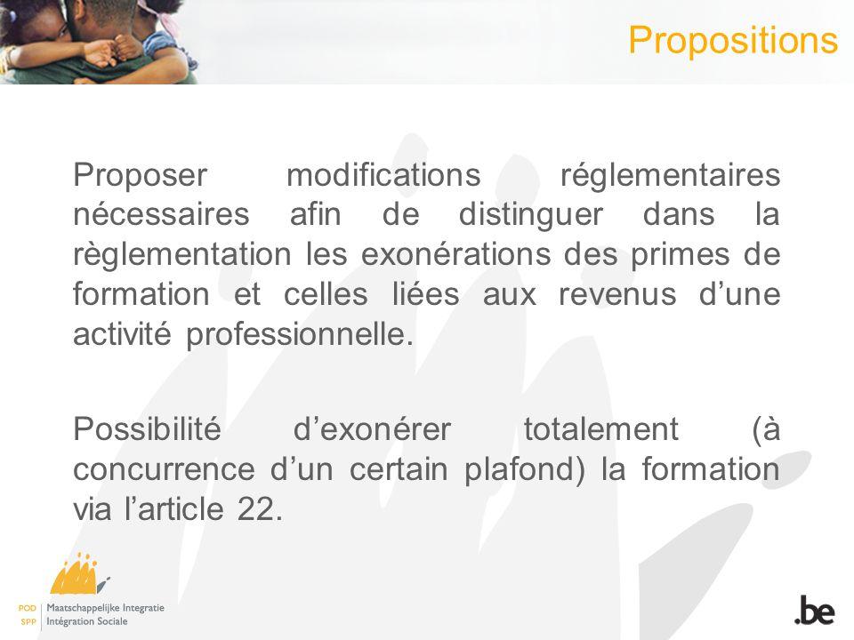 Propositions Aborder les différents modes de calcul alternatifs à lexonération ISP avec nos partenaires (Fédérations et CPAS) en vue de faire une proposition concrète en la matière.