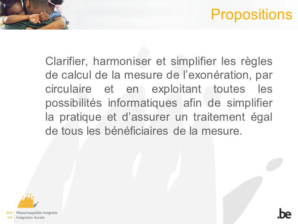 Propositions Clarifier, harmoniser et simplifier les règles de calcul de la mesure de lexonération, par circulaire et en exploitant toutes les possibi