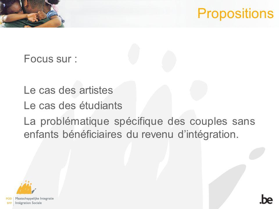 Propositions Focus sur : Le cas des artistes Le cas des étudiants La problématique spécifique des couples sans enfants bénéficiaires du revenu dintégration.