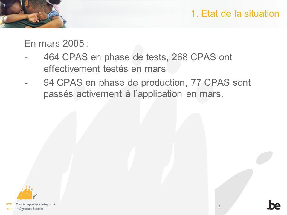 3 1. Etat de la situation En mars 2005 : -464 CPAS en phase de tests, 268 CPAS ont effectivement testés en mars -94 CPAS en phase de production, 77 CP