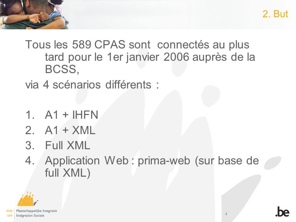 4 2. But Tous les 589 CPAS sont connectés au plus tard pour le 1er janvier 2006 auprès de la BCSS, via 4 scénarios différents : 1.A1 + IHFN 2.A1 + XML