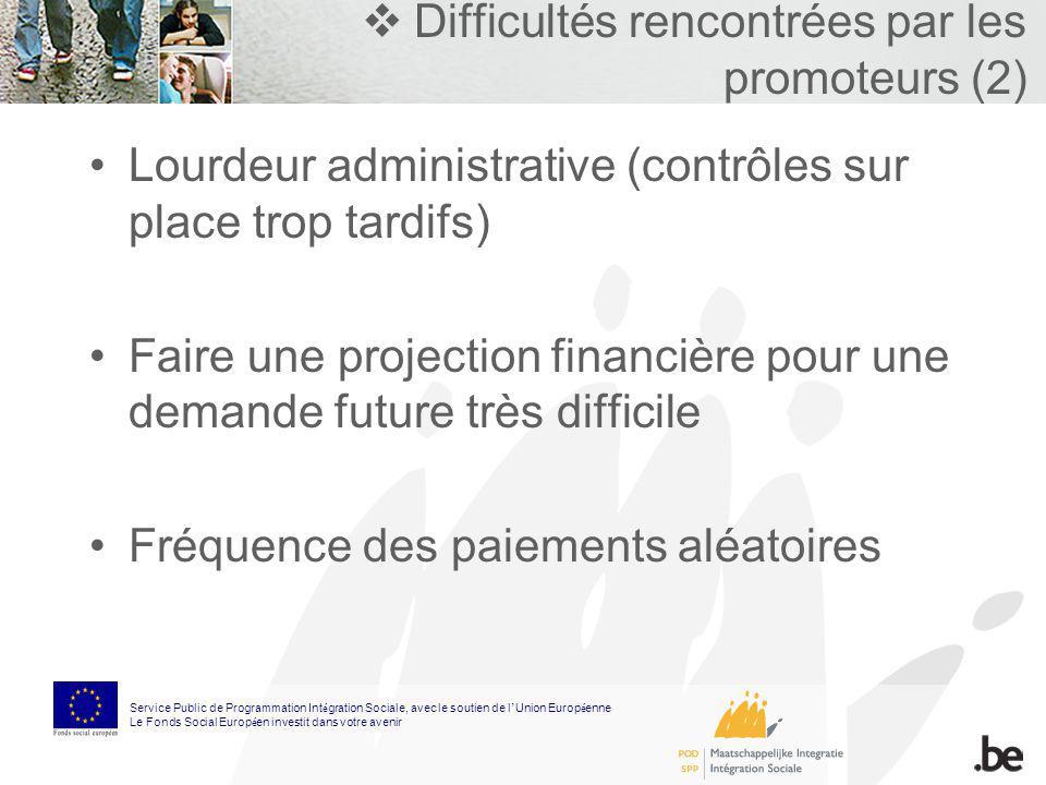 Difficultés rencontrées par les promoteurs (2) Lourdeur administrative (contrôles sur place trop tardifs) Faire une projection financière pour une dem