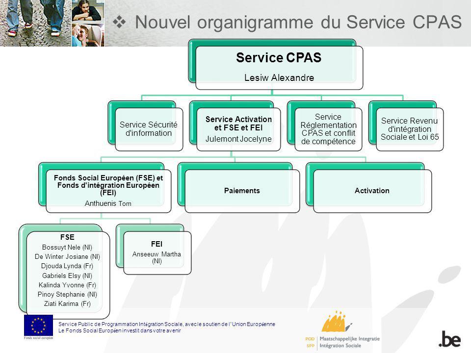 Service CPAS Lesiw Alexandre Service Sécurité d'information Service Activation et FSE et FEI Julemont Jocelyne Fonds Social Européen (FSE) et Fonds d'
