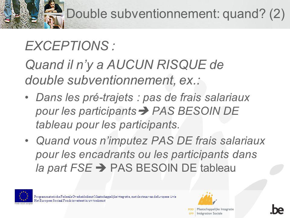 Double subventionnement: quand.