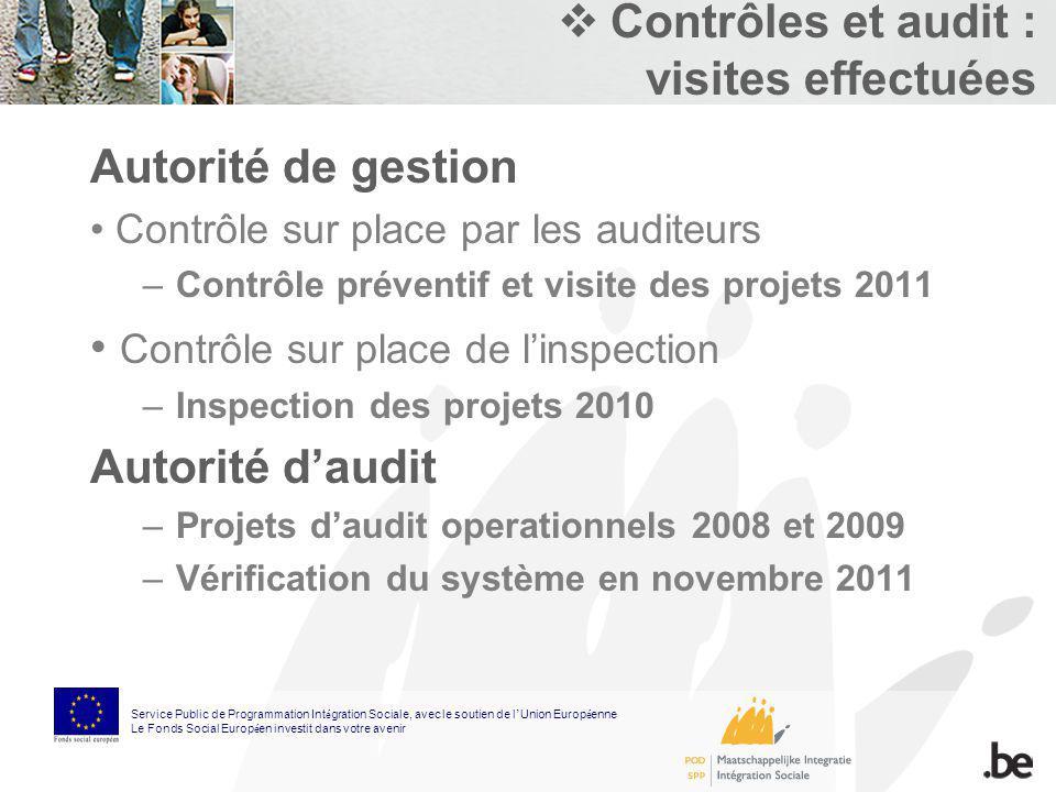 Contrôles et audit : visites effectuées Autorité de gestion Contrôle sur place par les auditeurs –Contrôle préventif et visite des projets 2011 Contrô