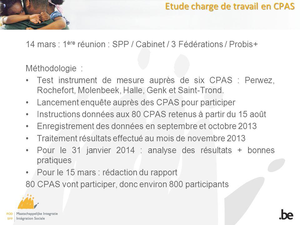 Etude charge de travail en CPAS 14 mars : 1 ère réunion : SPP / Cabinet / 3 Fédérations / Probis+ Méthodologie : Test instrument de mesure auprès de six CPAS : Perwez, Rochefort, Molenbeek, Halle, Genk et Saint-Trond.