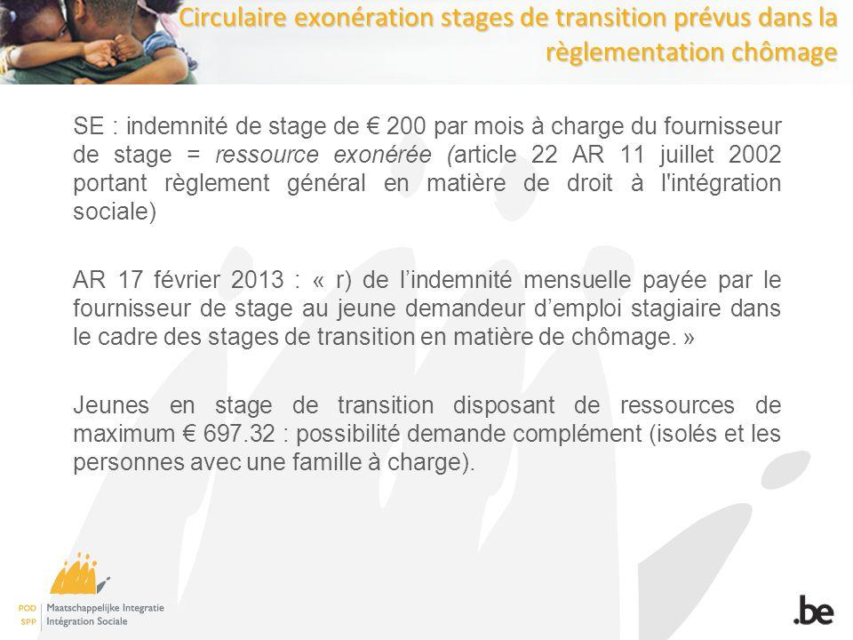 Circulaire exonération stages de transition prévus dans la règlementation chômage SE : indemnité de stage de 200 par mois à charge du fournisseur de stage = ressource exonérée (article 22 AR 11 juillet 2002 portant règlement général en matière de droit à l intégration sociale) AR 17 février 2013 : « r) de lindemnité mensuelle payée par le fournisseur de stage au jeune demandeur demploi stagiaire dans le cadre des stages de transition en matière de chômage.
