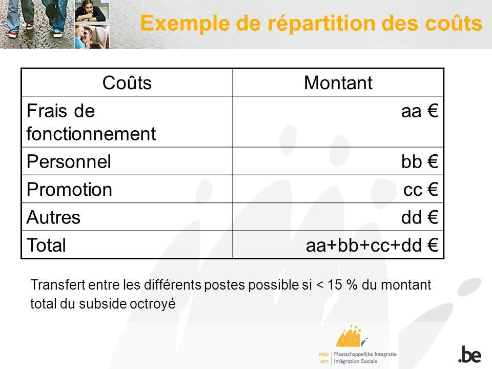 Exemple de répartition des coûts CoûtsMontant Frais de fonctionnement aa Personnelbb Promotioncc Autresdd Totalaa+bb+cc+dd Transfert entre les différents postes possible si < 15 % du montant total du subside octroyé