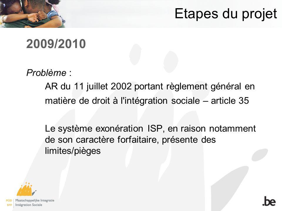 Etapes du projet 2009/2010 Problème : AR du 11 juillet 2002 portant règlement général en matière de droit à l intégration sociale – article 35 Le système exonération ISP, en raison notamment de son caractère forfaitaire, présente des limites/pièges