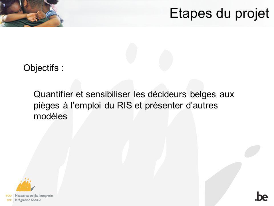 Etapes du projet Objectifs : Quantifier et sensibiliser les décideurs belges aux pièges à lemploi du RIS et présenter dautres modèles
