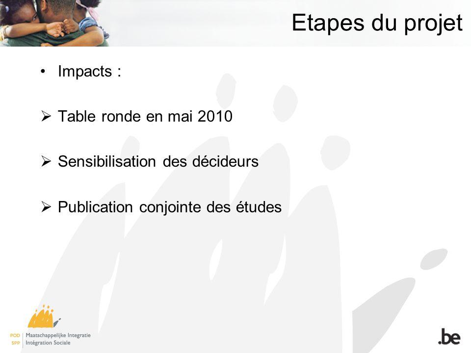 Etapes du projet Impacts : Table ronde en mai 2010 Sensibilisation des décideurs Publication conjointe des études