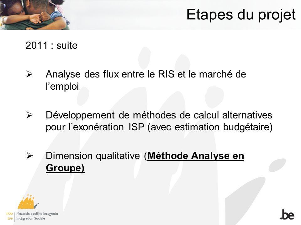 Etapes du projet 2011 : suite Analyse des flux entre le RIS et le marché de lemploi Développement de méthodes de calcul alternatives pour lexonération