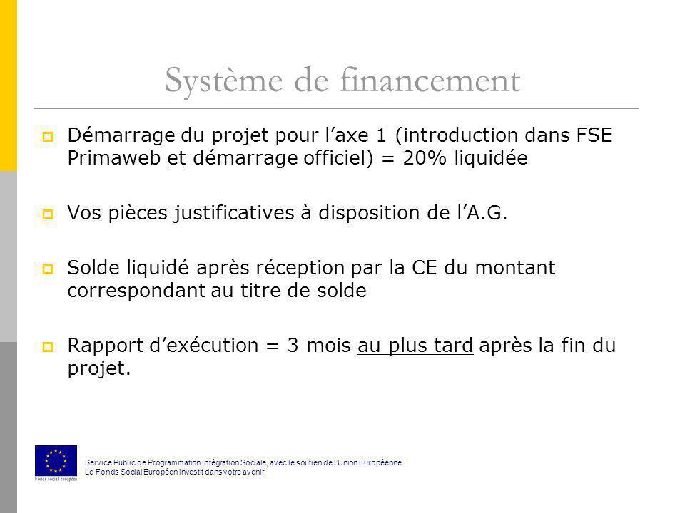 Système de financement Démarrage du projet pour laxe 1 (introduction dans FSE Primaweb et démarrage officiel) = 20% liquidée Vos pièces justificatives