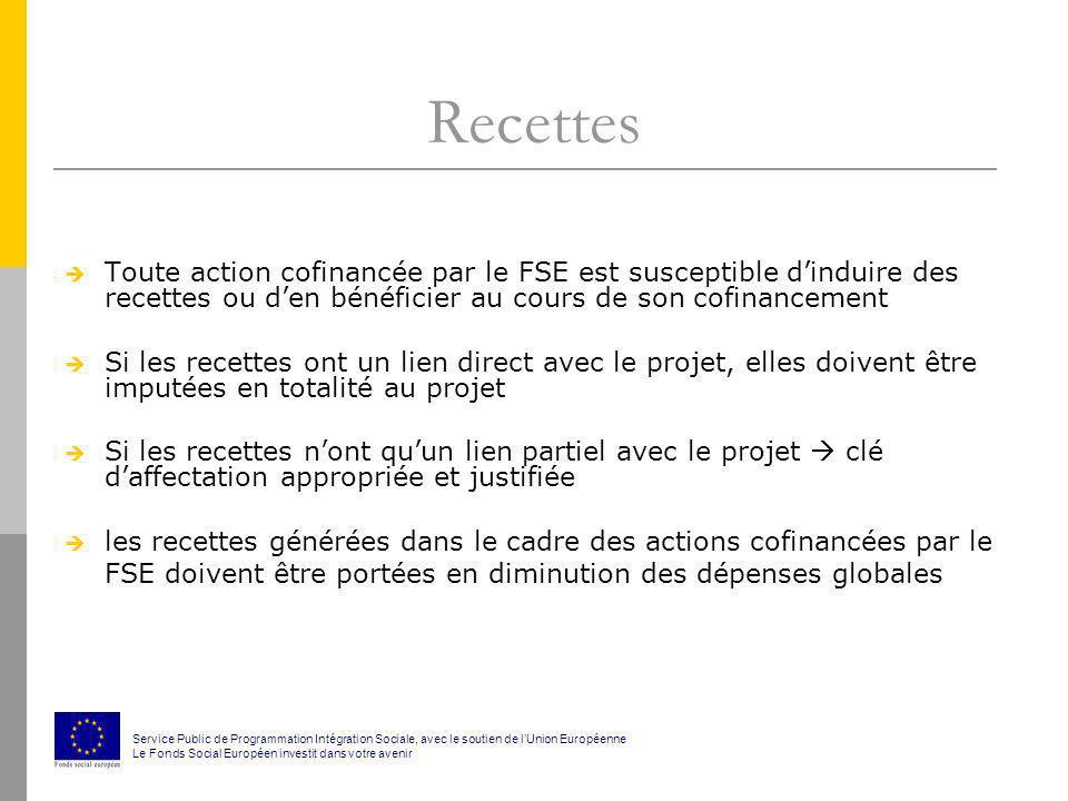 Recettes Toute action cofinancée par le FSE est susceptible dinduire des recettes ou den bénéficier au cours de son cofinancement Si les recettes ont