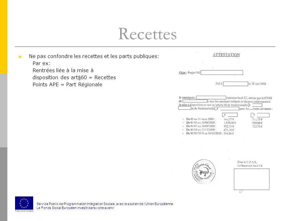 Recettes Ne pas confondre les recettes et les parts publiques: Par ex: Rentrées liée à la mise à disposition des art§60 = Recettes Points APE = Part R