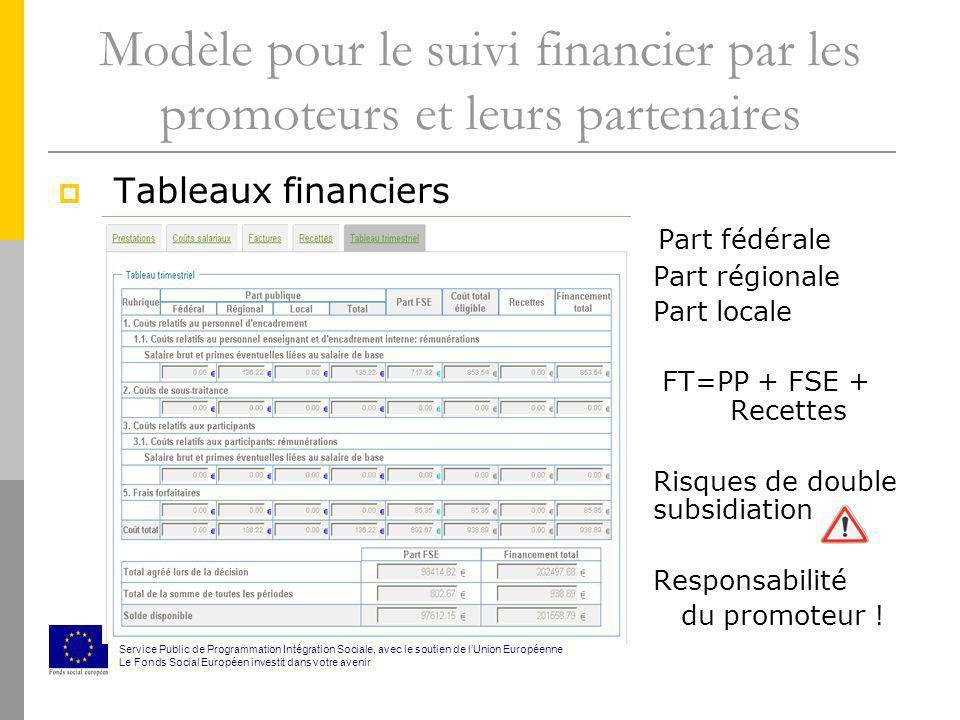Modèle pour le suivi financier par les promoteurs et leurs partenaires Tableaux financiers Part fédérale Part régionale Part locale FT=PP + FSE + Rece