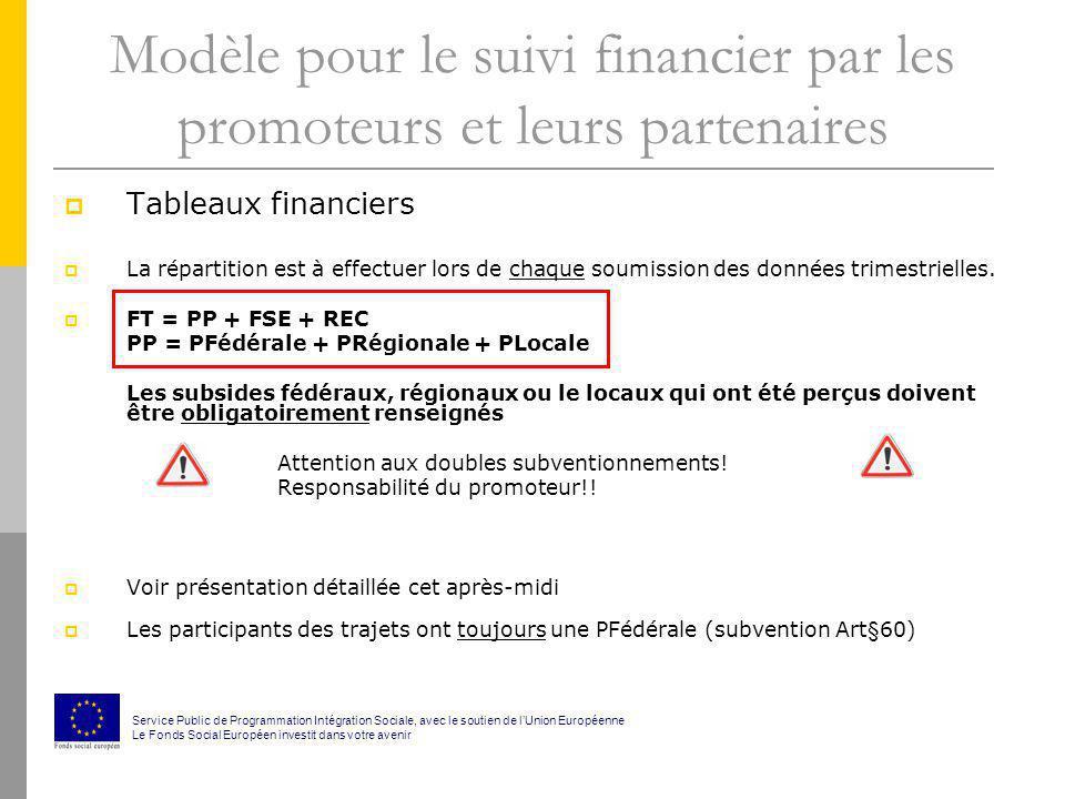 Modèle pour le suivi financier par les promoteurs et leurs partenaires Tableaux financiers La répartition est à effectuer lors de chaque soumission de