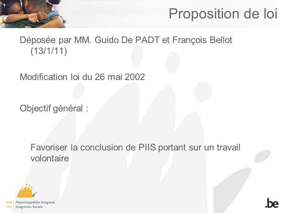 Proposition de loi Déposée par MM.