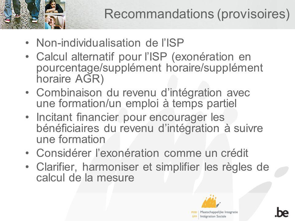 Recommandations (provisoires) Non-individualisation de lISP Calcul alternatif pour lISP (exonération en pourcentage/supplément horaire/supplément horaire AGR) Combinaison du revenu dintégration avec une formation/un emploi à temps partiel Incitant financier pour encourager les bénéficiaires du revenu dintégration à suivre une formation Considérer lexonération comme un crédit Clarifier, harmoniser et simplifier les règles de calcul de la mesure