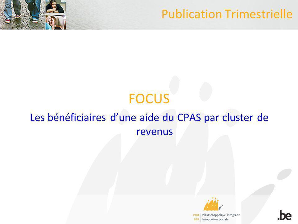 Publication Trimestrielle FOCUS Les bénéficiaires dune aide du CPAS par cluster de revenus
